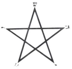 Pentagrama Ok